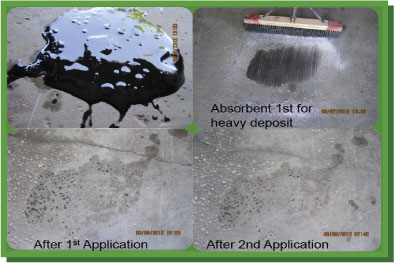 Photo in steps showing Golden Enviro BIM200 in use to clean vehicle oil stain
